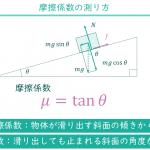 摩擦係数の測り方|初心者のための力学入門