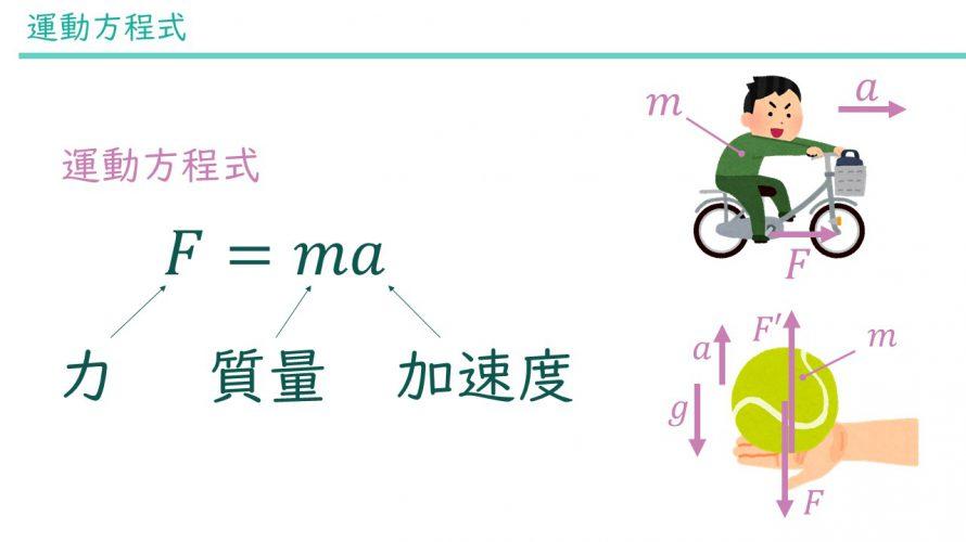 運動方程式 | 初心者のための力学入門